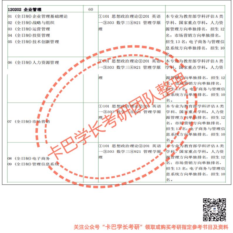 南京大学22考研企业管理(管理学原理)考研真题资料清单