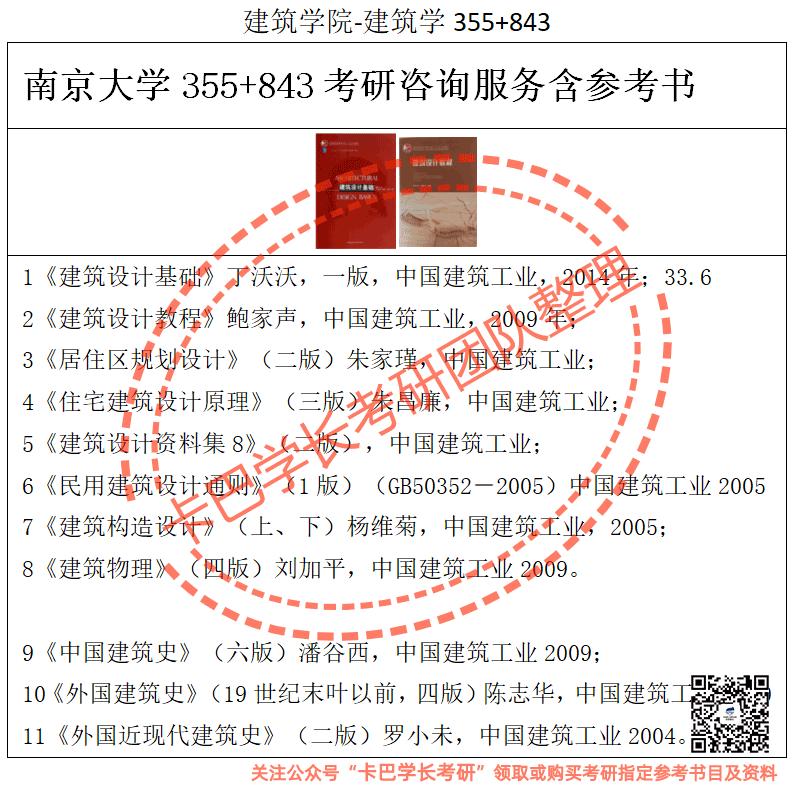 南京大学考研建筑学专业综合考研真题资料和答案