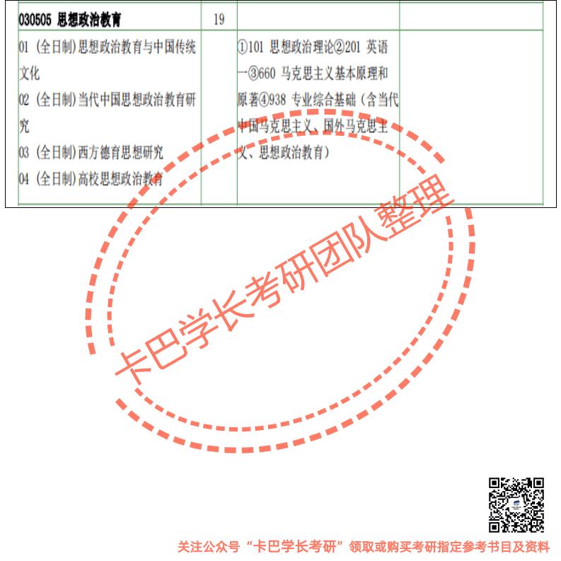 南京大学考研马克思主义基本原理/中国化/国外马克思主义研究/思想政治教育专业综合考研真题资料和答案