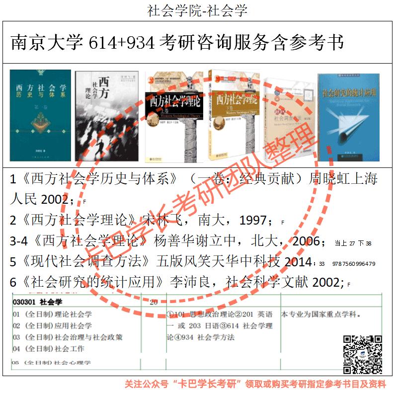 南京大学考研社会学专业综合考研真题资料和答案