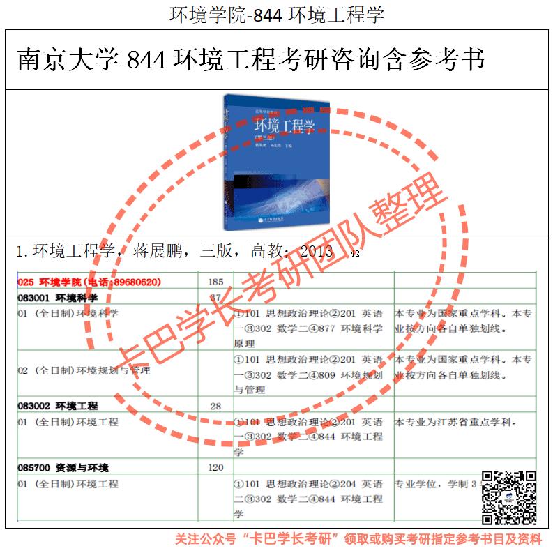 南京大学考研844环境工程学专业综合考研真题资料和答案