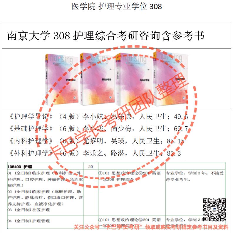 南京大学考研护理专硕专业综合考研真题资料和答案